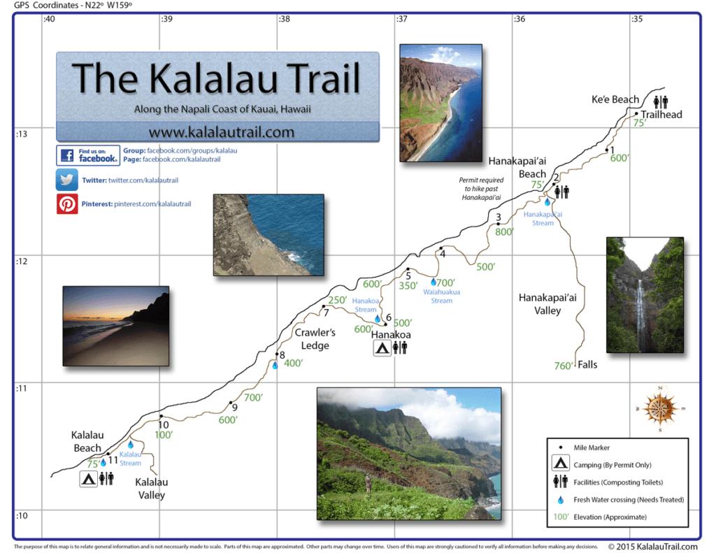 Map Kalalau Trail ©kalalautrail.com